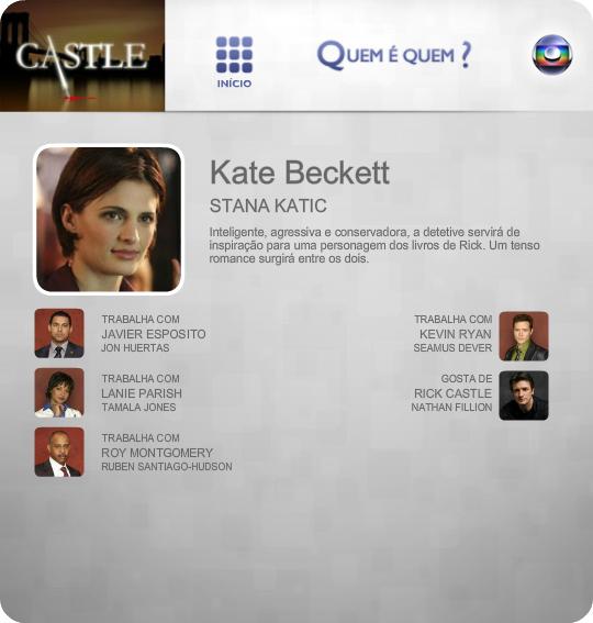 """Infográfico: Stana Katic é Kate Beckett, em """"Castle"""", no ar pela Rede Globo, após o """"Programa do Jô"""""""